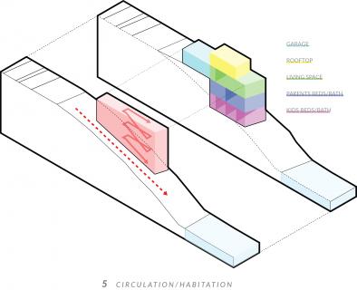 Diamondhead-Circulation_Habitation-Diagram
